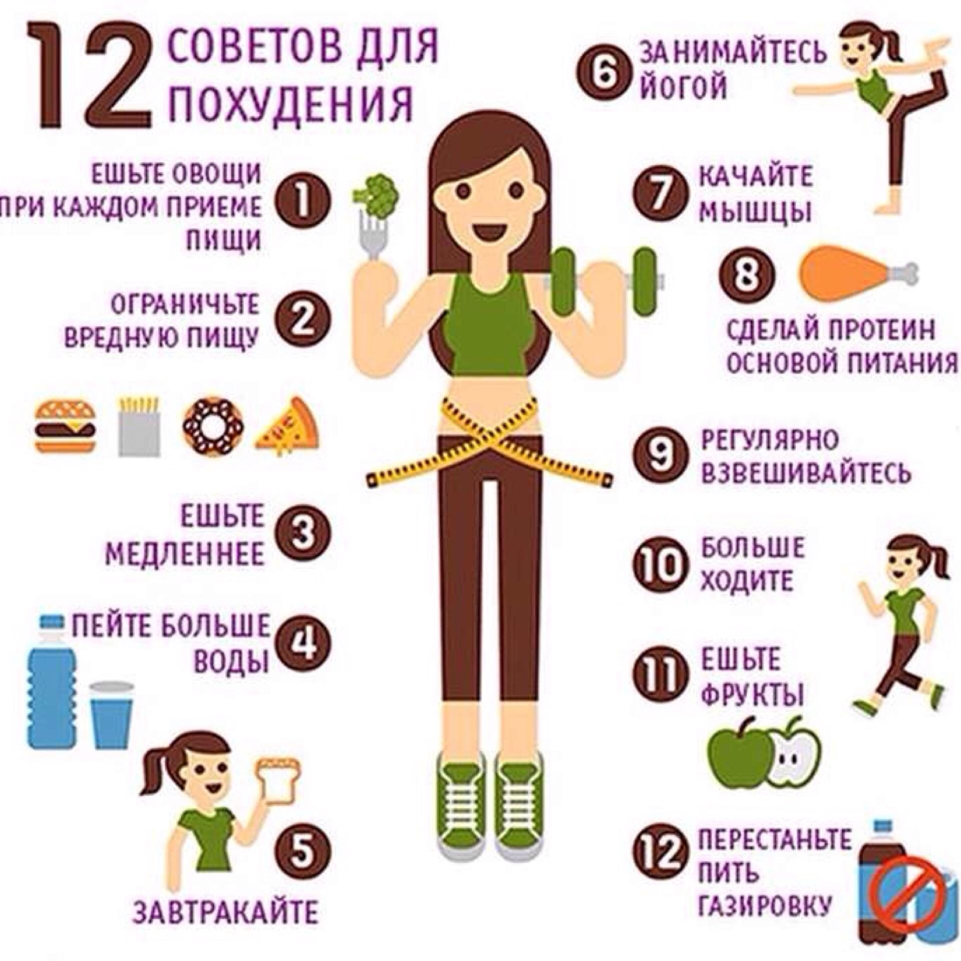 Как похудеть за неделю на 5 кг в домашних условиях без вреда? 32